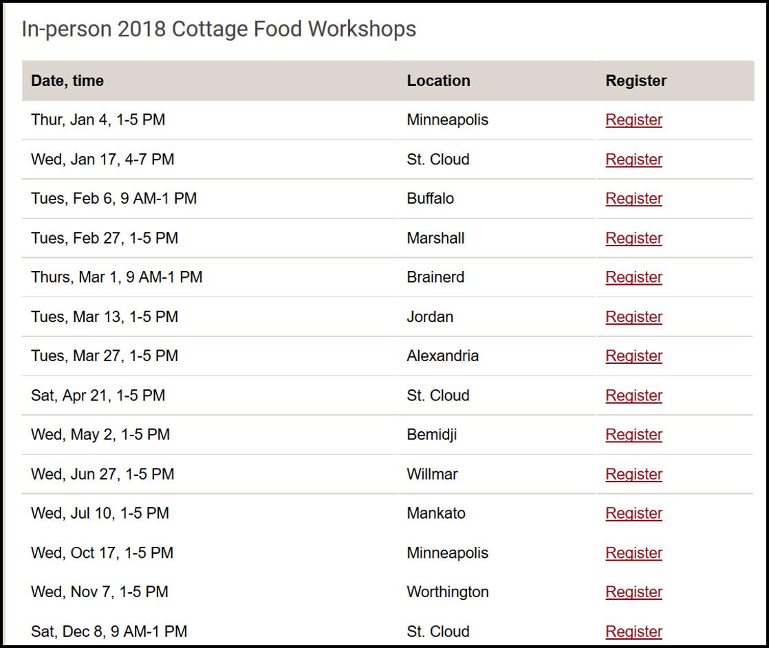 Cottage Food Training Schedule 2018